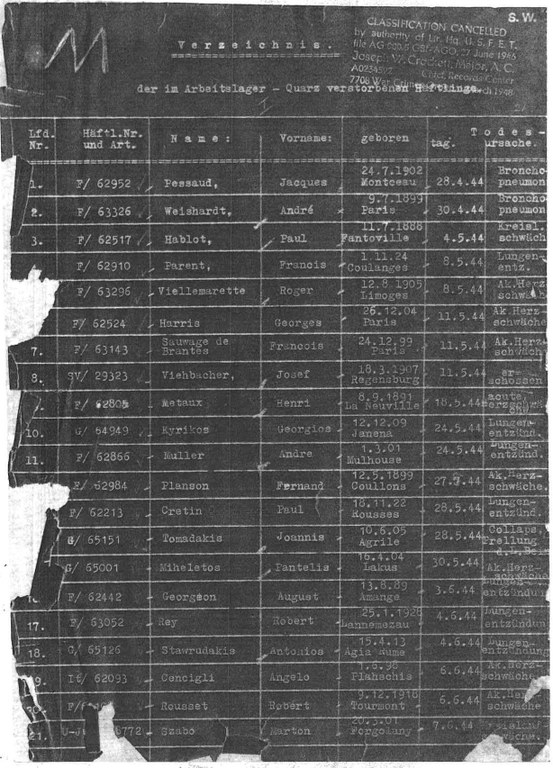 Scan of a page of Melk's Book of the Dead. Source: National Archives, Washington.